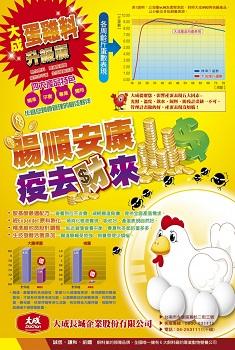 2013Q1 - N92 腸保安康.jpg (57 KB)